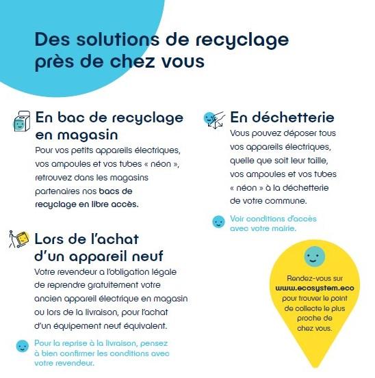 saint-pair-sur-mer-solutions-dee